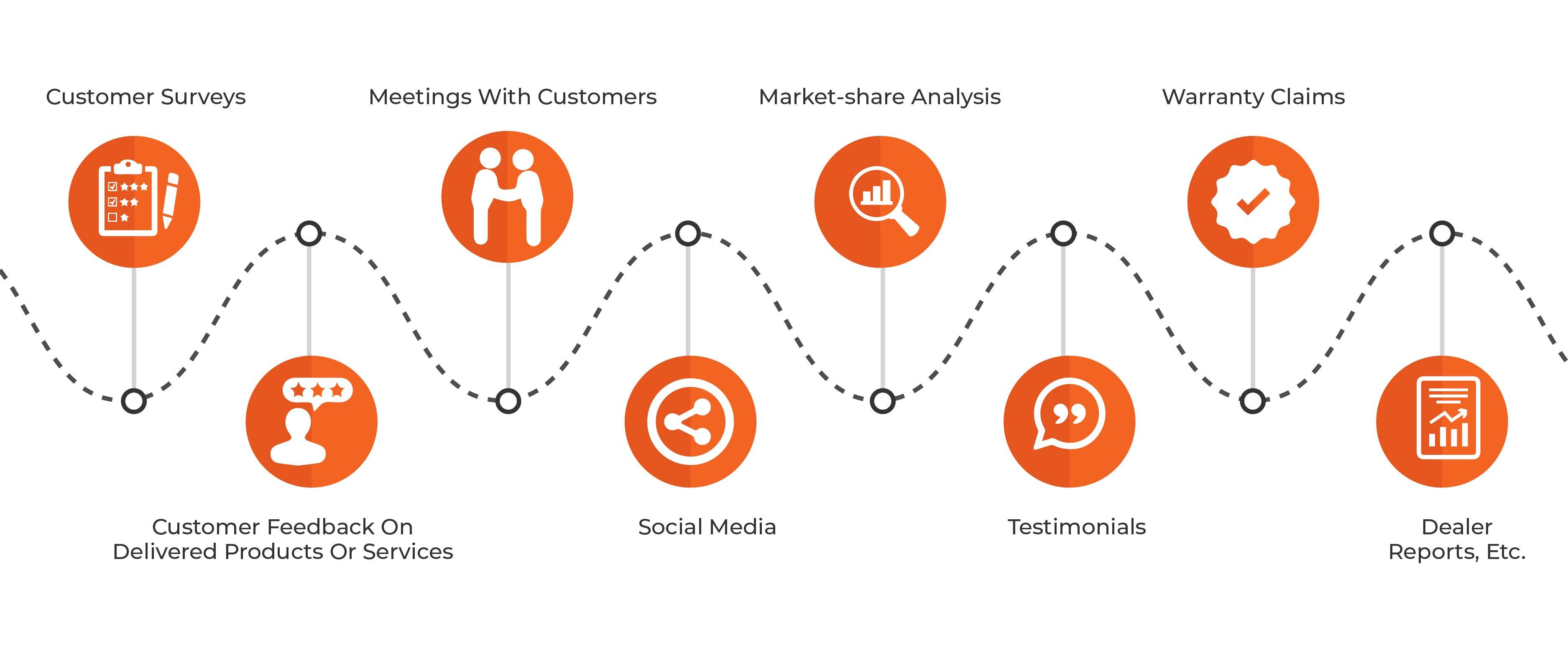 ISo Blogs_Monitoring Customer Satisfaction